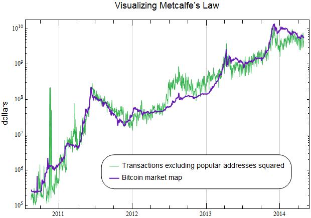 86075899e7e Appraising Bitcoin