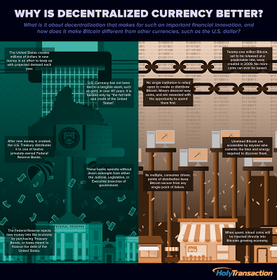 https://holytransaction.com/page/why-is-decentralized-currency-better