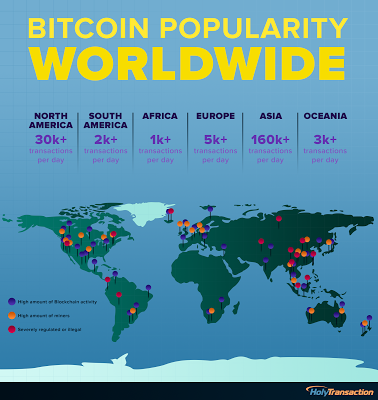 Bitcoin Popularity Worldwide - infographic