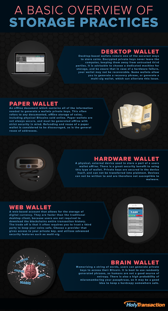 A basic overview of Bitcoin storage practices infographic HolyTransaction