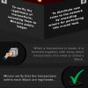Infographic: What is Bitcoin Mining?