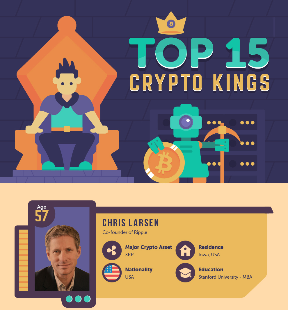 Crypto Kings, Holytransaction