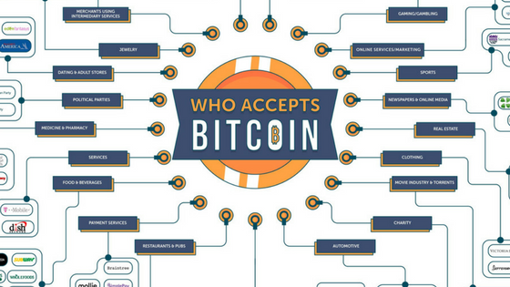 Bitcoin payments, Holytransaction