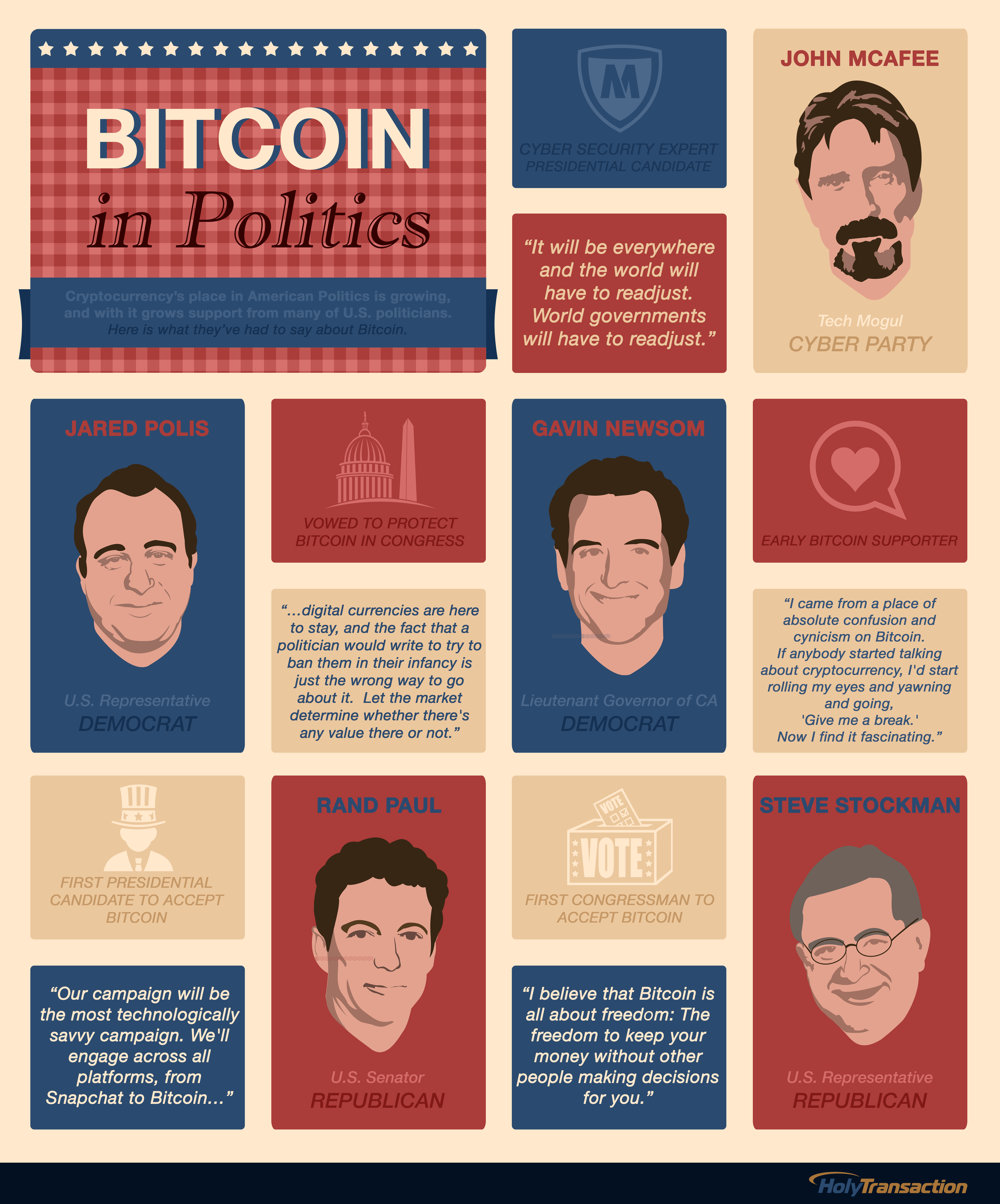 Bitcoin in Politics - Infographic