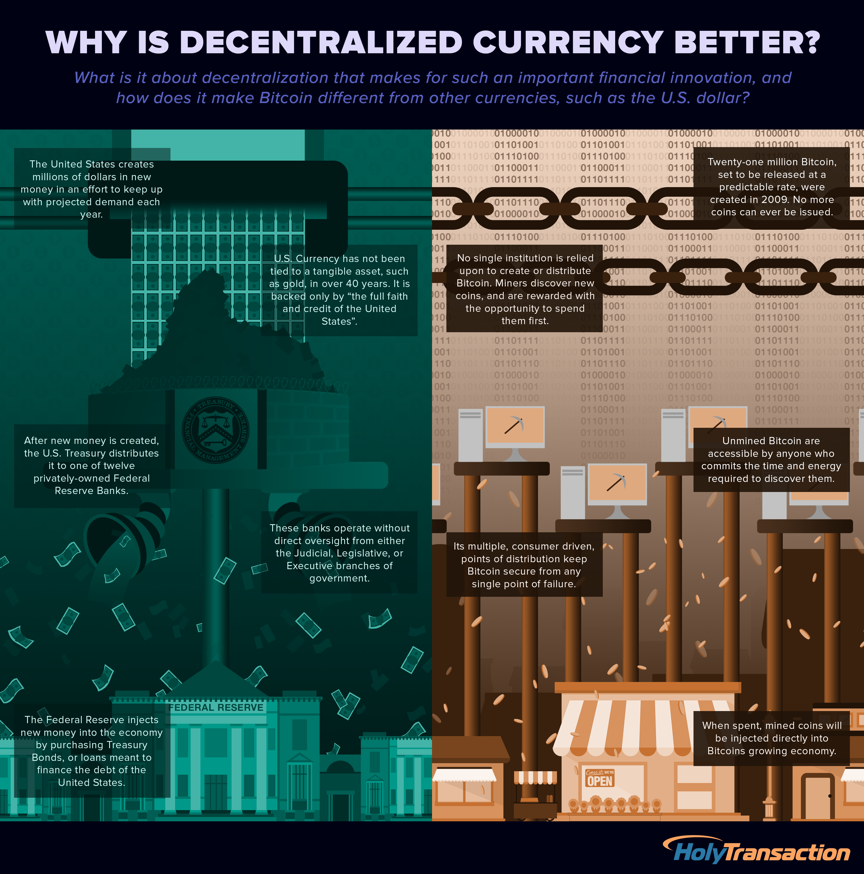 Why is decentralized currency better? | HolyTransaction